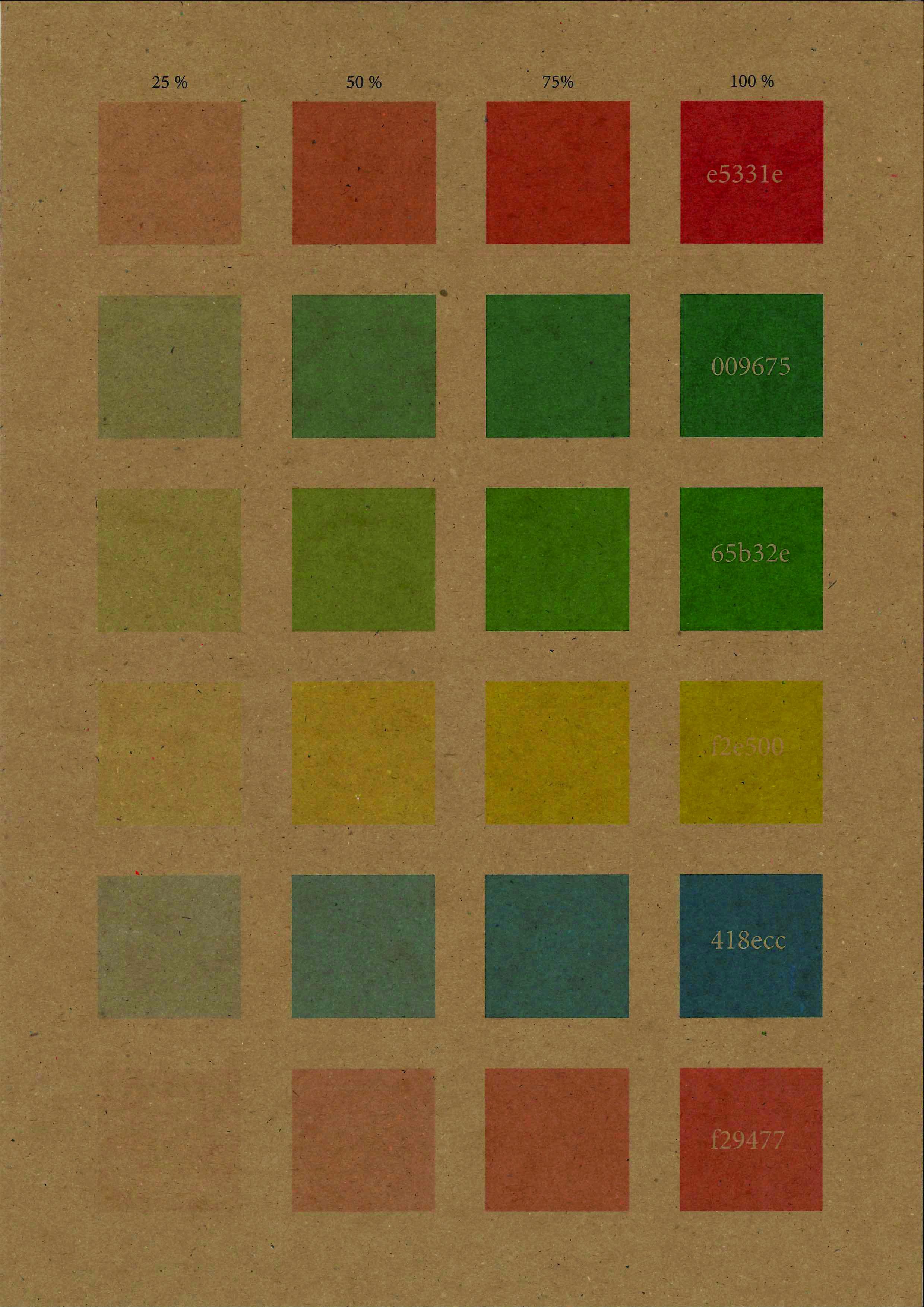 Kleur Transparantie Kraft Grijs