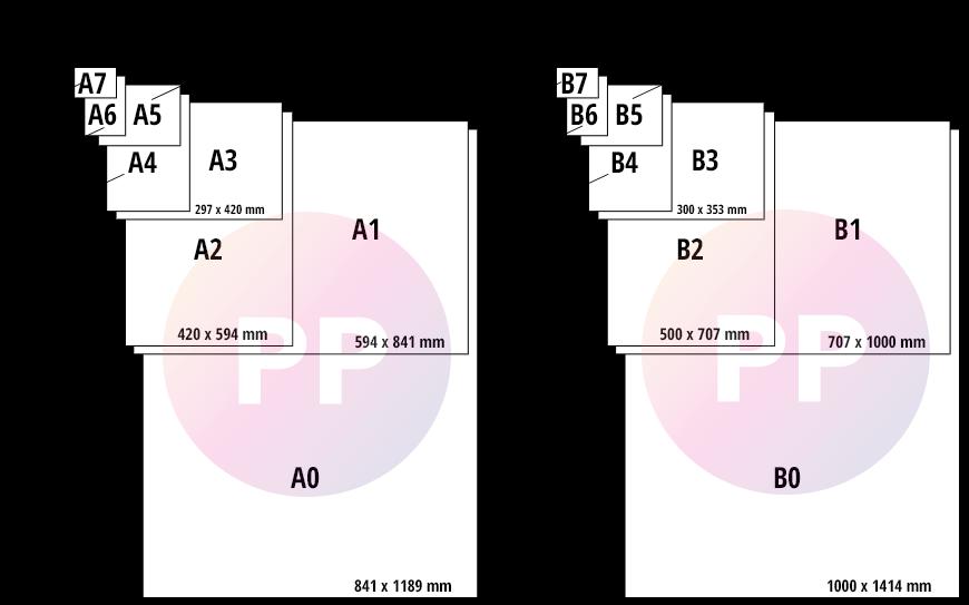 Standaard papierformaten