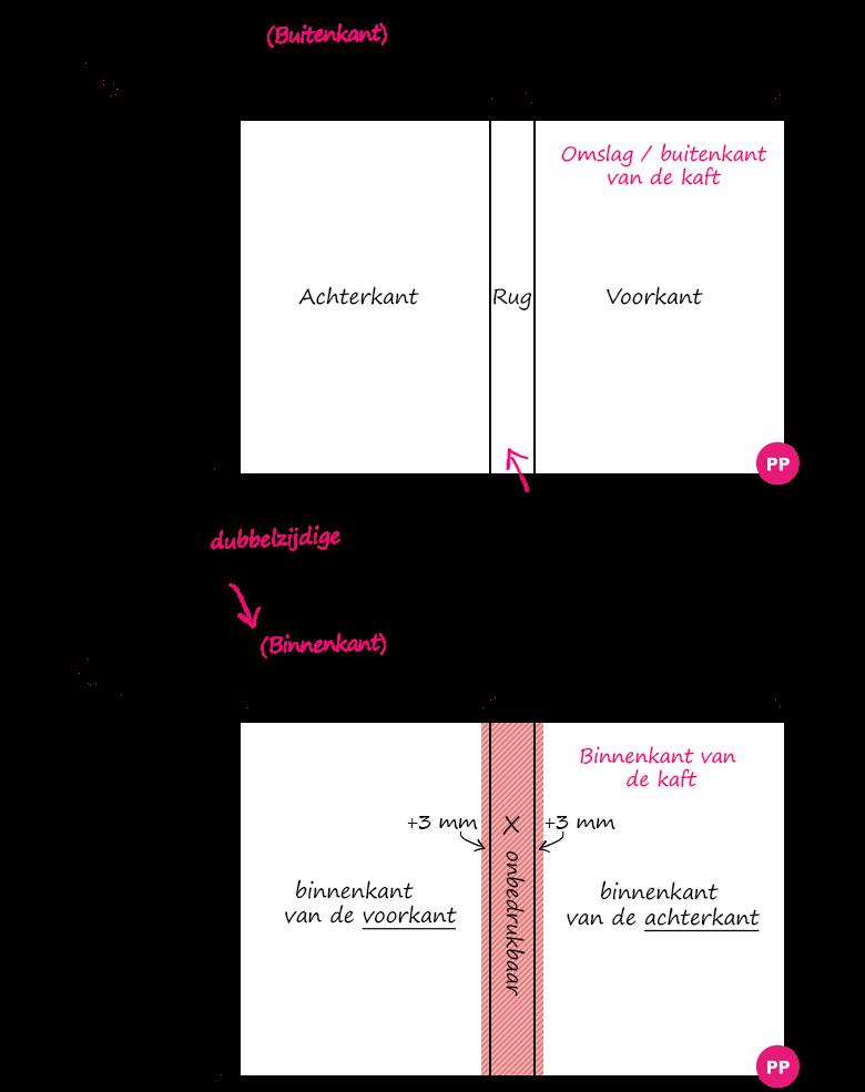 Afbeelding handleiding kaft softcover boeken en magazines
